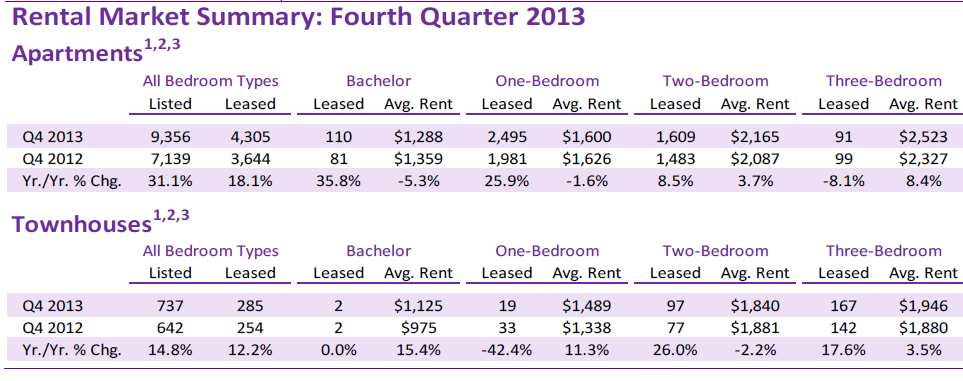 rental-market-4th-QTR-2012.jpg